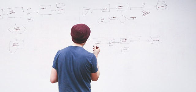 How to Plan a Startup From Top to Bottom